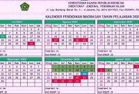 kalender pendidikan untuk ra / madrasah