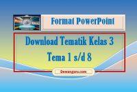 download tematik powerpoint kelas 3 tema 1-8