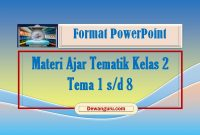 format PowerPoint tematik kelas 2 tema 1-8