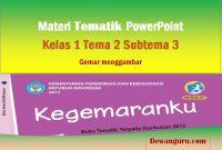 materi powerpoint kelas 1 tema 2 subtema 3
