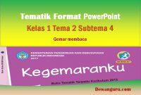 tematik format powerpoint kela 1 tema 2 subtema 4