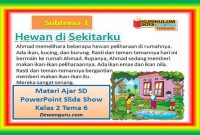 Materi Ajar SD PowerPoint Slide Show Kelas 2 Tema 6