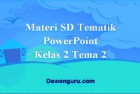 Materi SD Tematik PowerPoint Kelas 2 Tema 2